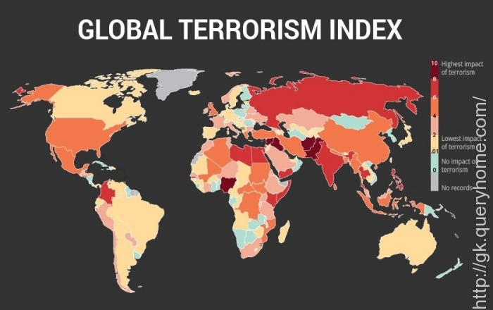 in what ways might modern terrorism be considered an aspect of globalization Fountain magazine - islam and globalization globalization is an aspect of human life that has always been there since the beginning of humanity.